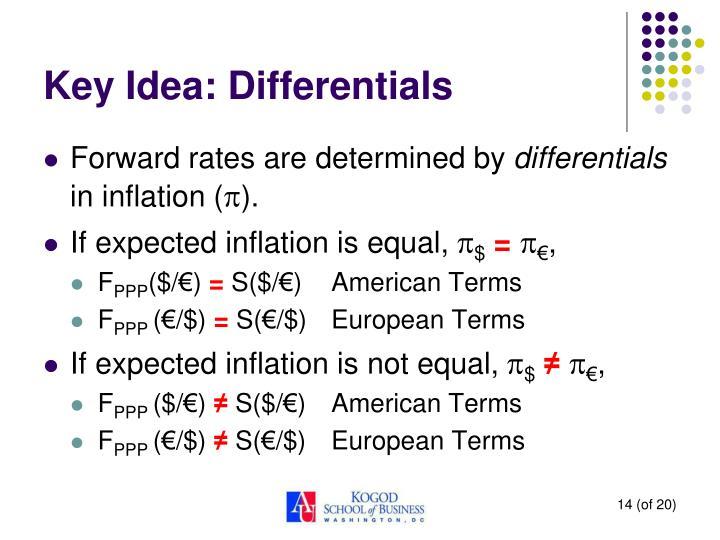 Key Idea: Differentials