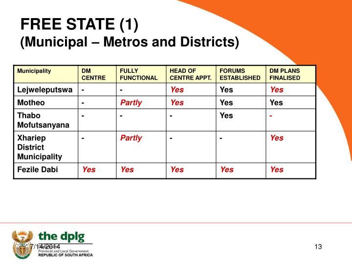 FREE STATE (1)