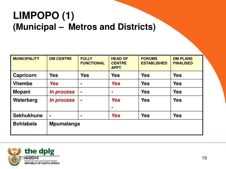 LIMPOPO (1)