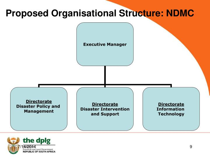 Proposed Organisational Structure: NDMC