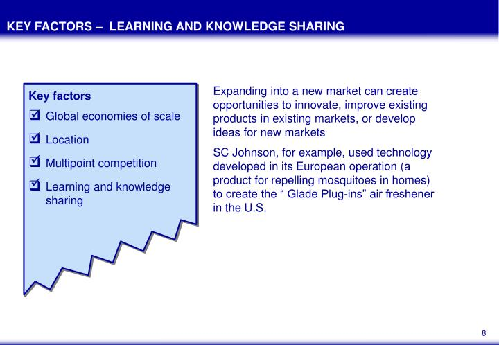 KEY FACTORS –  LEARNING AND KNOWLEDGE SHARING