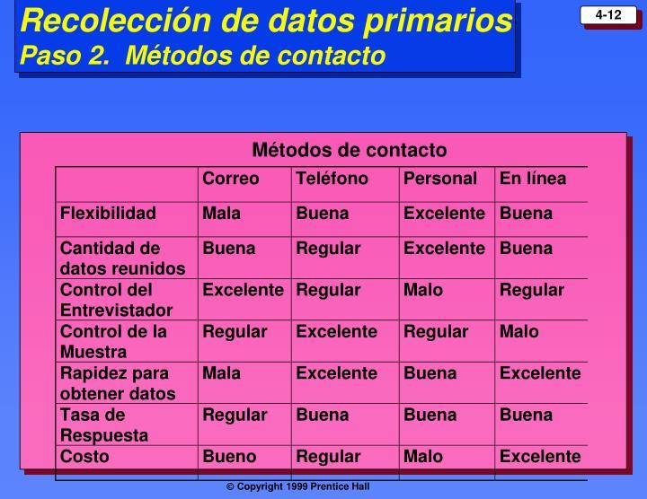 Recolección de datos primarios