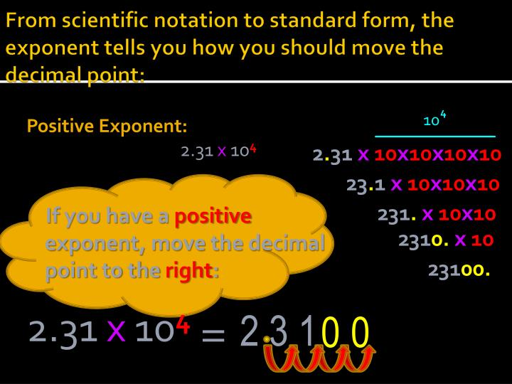 From scientific notation to standard form, the exponent tells you how you should move the decimal point: