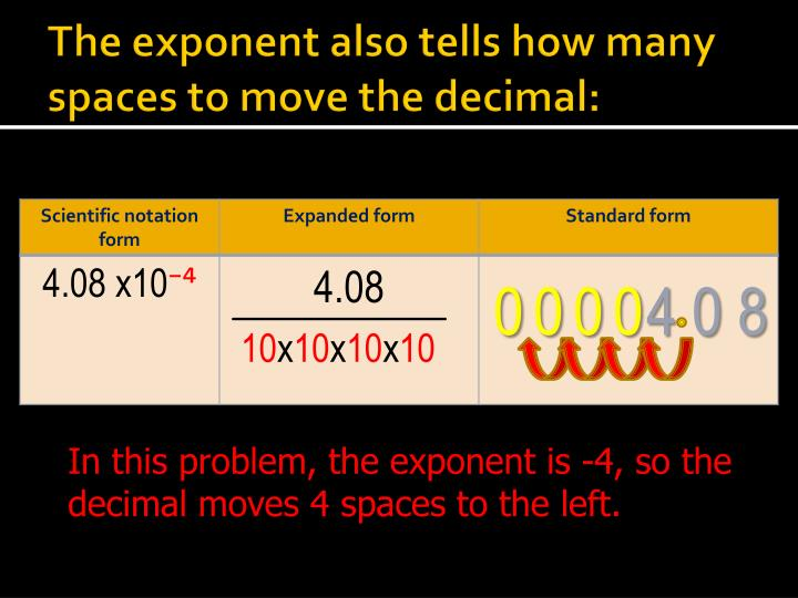 The exponent also tells how many spaces to move the decimal: