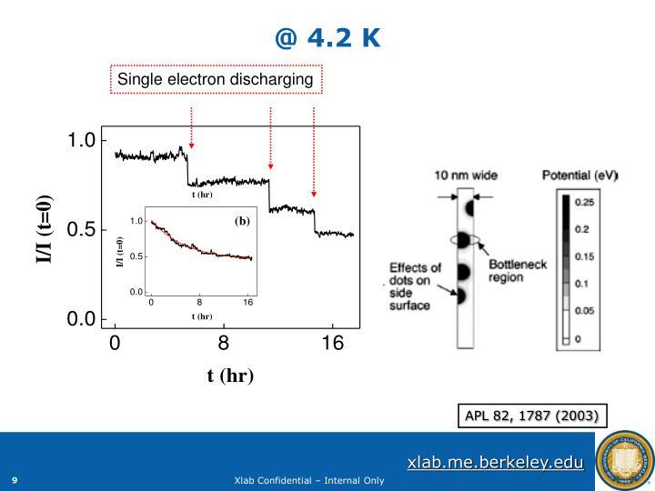 Single electron discharging