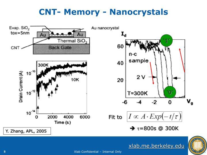 CNT- Memory - Nanocrystals