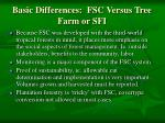basic differences fsc versus tree farm or sfi