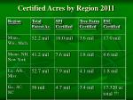 certified acres by region 2011