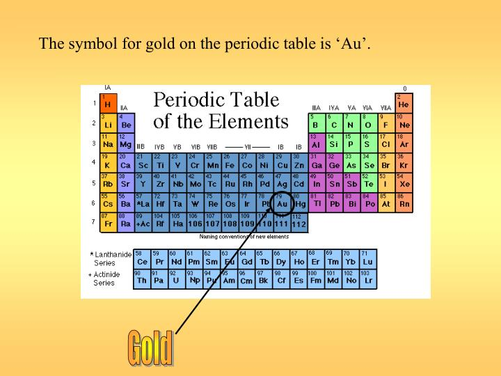 The symbol for gold on the periodic table is 'Au'.