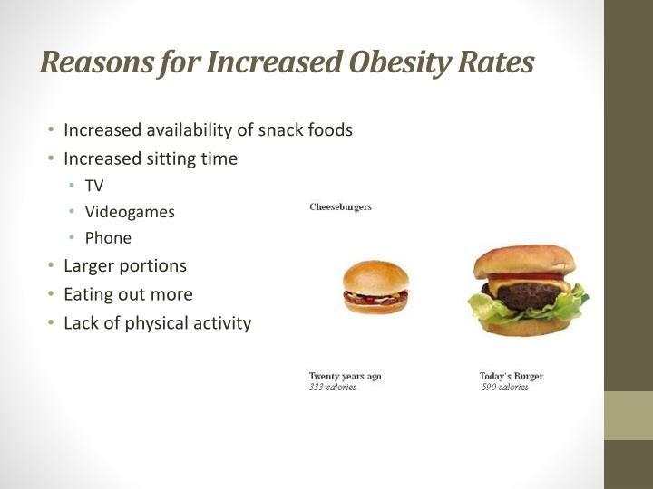 Reasons for increased obesity rates