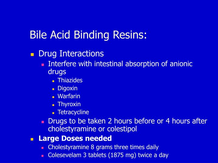 Bile Acid Binding Resins: