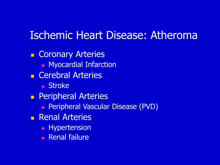 Ischemic Heart Disease: Atheroma
