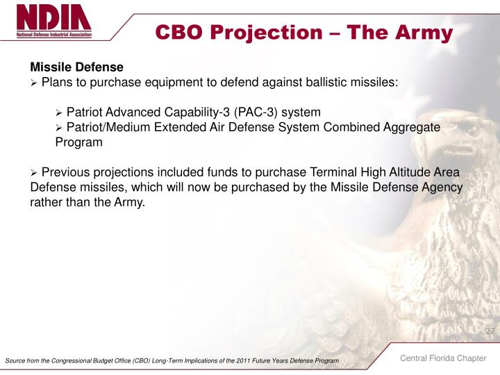 CBO Projection – The Army