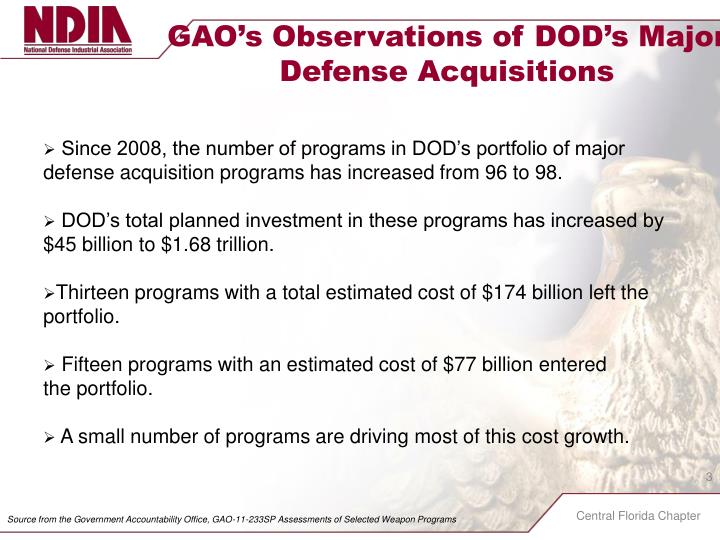 GAO's Observations of DOD's Major Defense Acquisitions