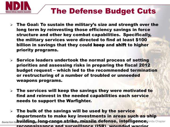 The Defense Budget Cuts