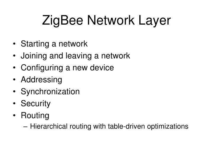 ZigBee Network Layer