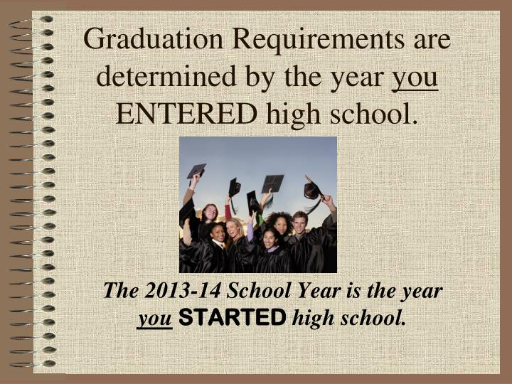 Graduation Requirements are determined by the year