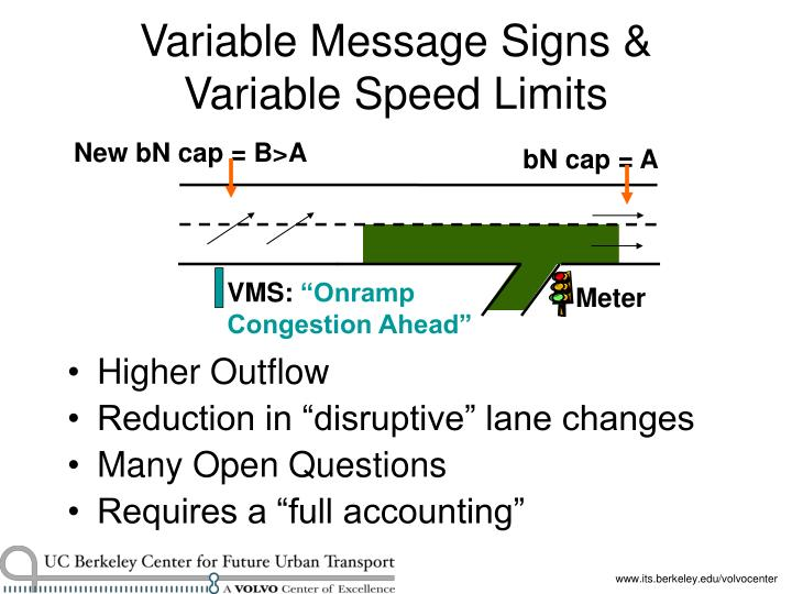 Variable Message Signs & Variable Speed Limits