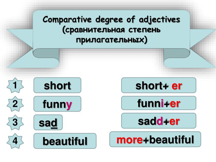 Comparative degree of adjectives