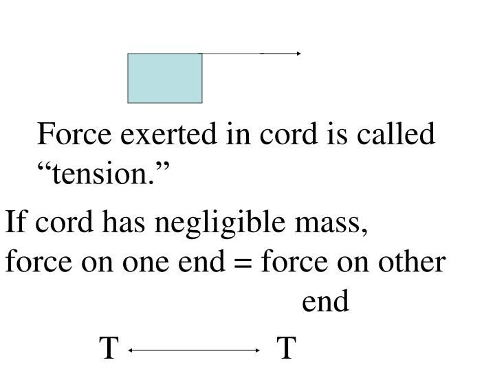 Force exerted in cord is called