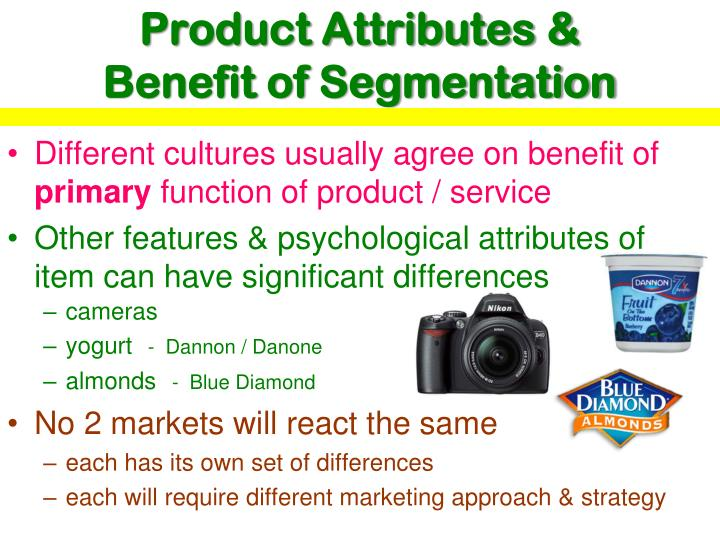 Product Attributes &