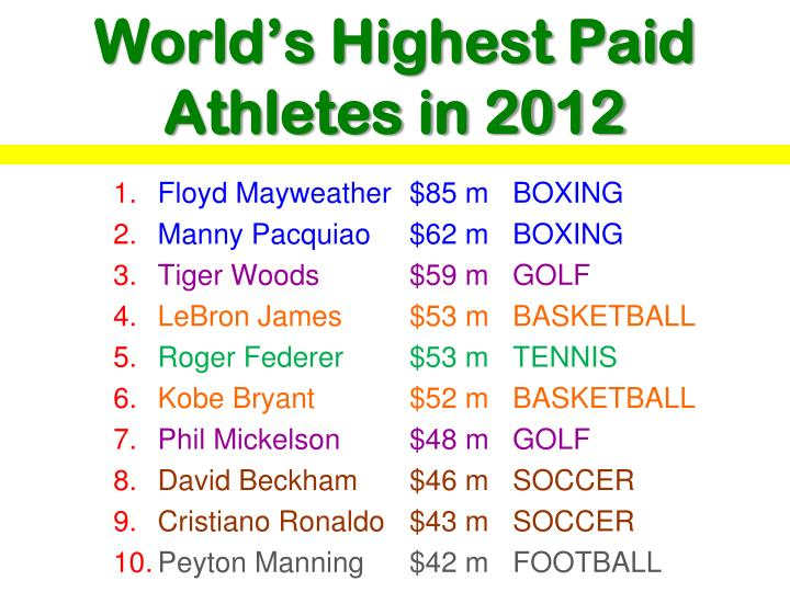 World's Highest Paid Athletes in 2012