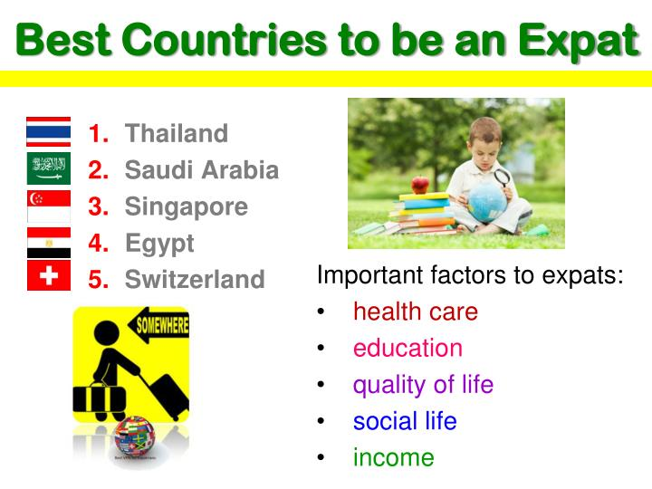 Best Countries to be an Expat