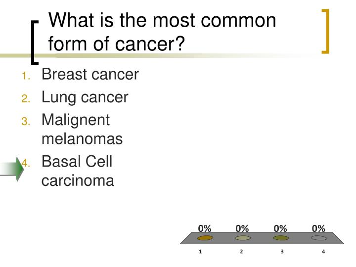 What is the most common form of cancer?