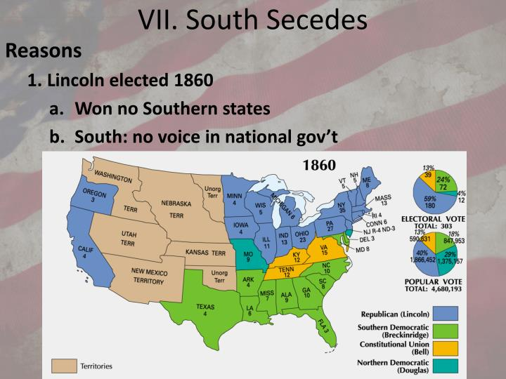 VII. South Secedes
