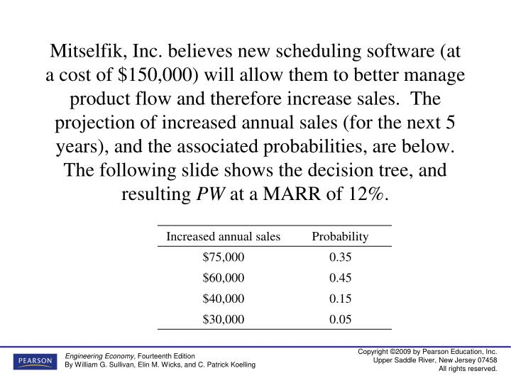 Mitselfik, Inc. believes new scheduling software (at a cost of $150,000) will allow them to better manage product flow and therefore increase sales.  The projection of increased annual sales (for the next 5 years), and the associated probabilities, are below.  The following slide shows the decision tree, and resulting