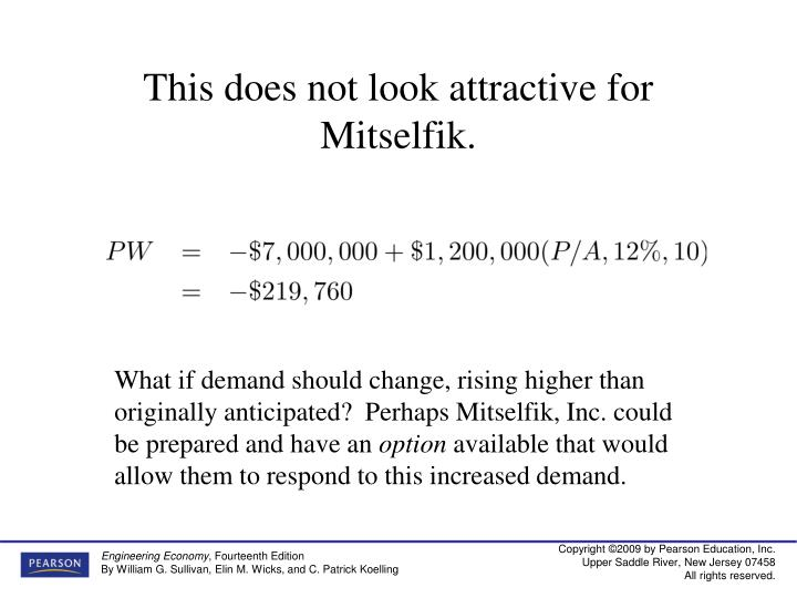 This does not look attractive for Mitselfik.