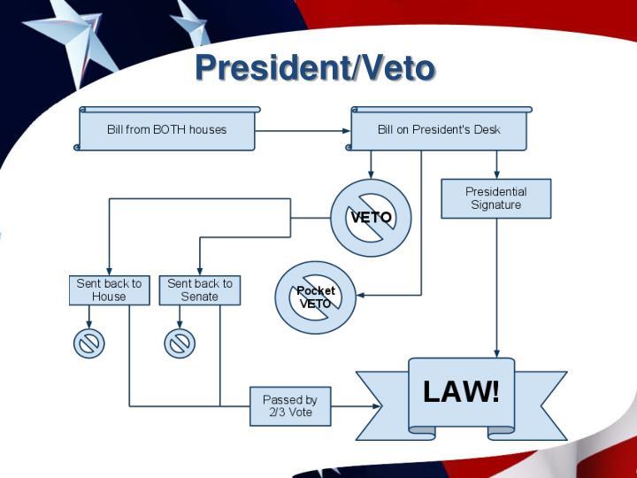 President/Veto