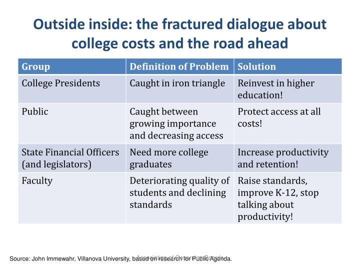 Outside inside: the fractured dialogue about college costs and the road ahead