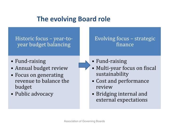The evolving Board role
