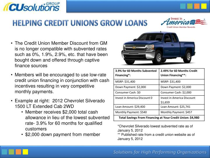 Helping Credit Unions Grow Loans