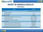 invest in america results thru 6 30 12