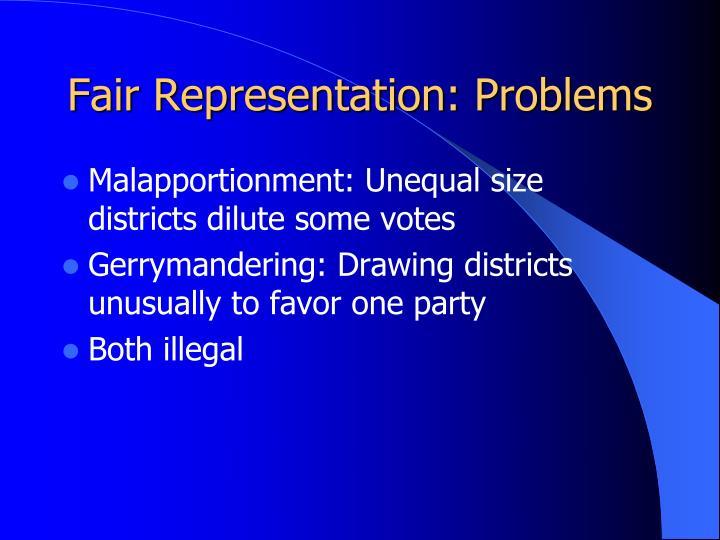 Fair Representation: Problems