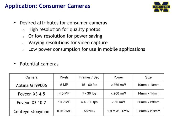 Application: Consumer Cameras