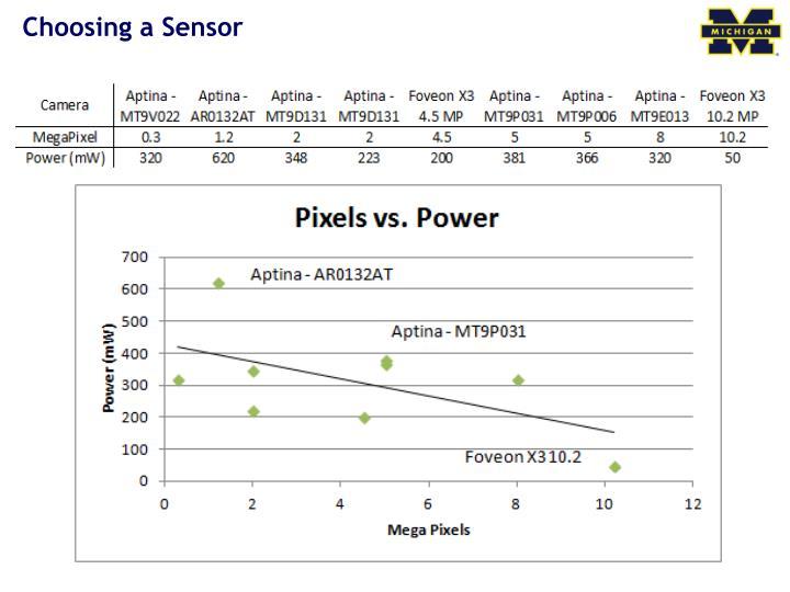 Choosing a Sensor