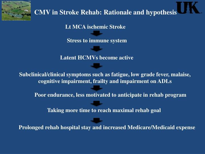CMV in Stroke Rehab: Rationale