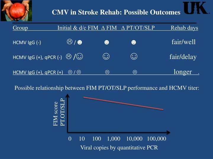 CMV in Stroke Rehab