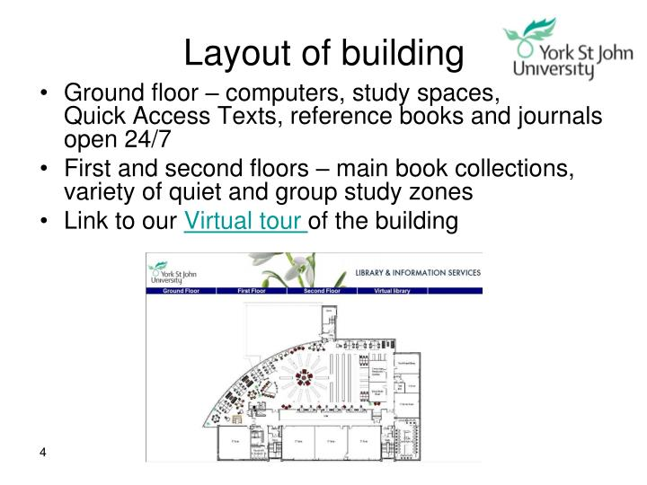 Layout of building