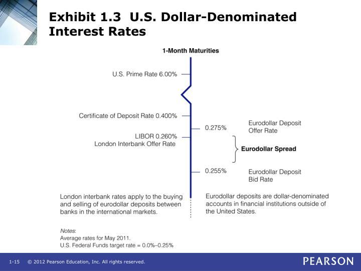 Exhibit 1.3  U.S. Dollar-Denominated Interest Rates