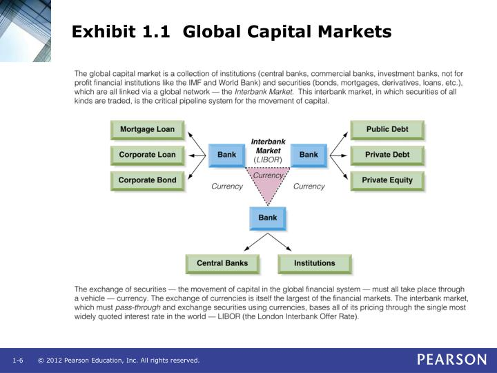 Exhibit 1.1  Global Capital Markets