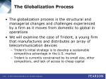 the globalization process