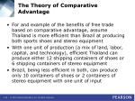 the theory of comparative advantage3