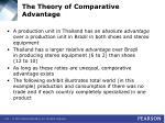 the theory of comparative advantage4