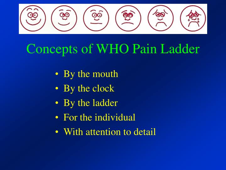 Concepts of WHO Pain Ladder