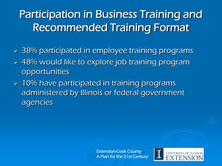 Participation in Business Training and Recommended Training Format