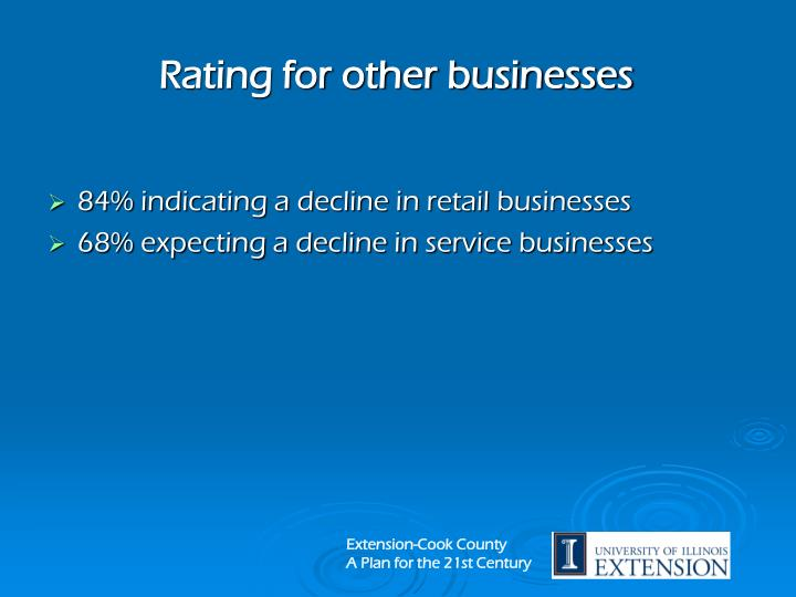 Rating for other businesses